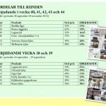 Perfext Homes erbjudanden oktober 2013